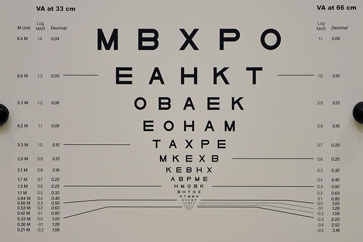 Αναλυτική Εξέταση Χαμηλής Όρασης